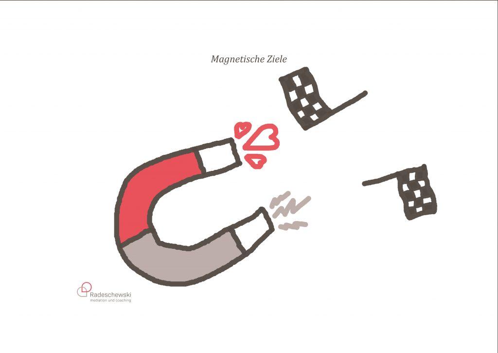 Magnetische Ziele